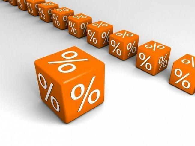 Як обчислити податок на прибуток